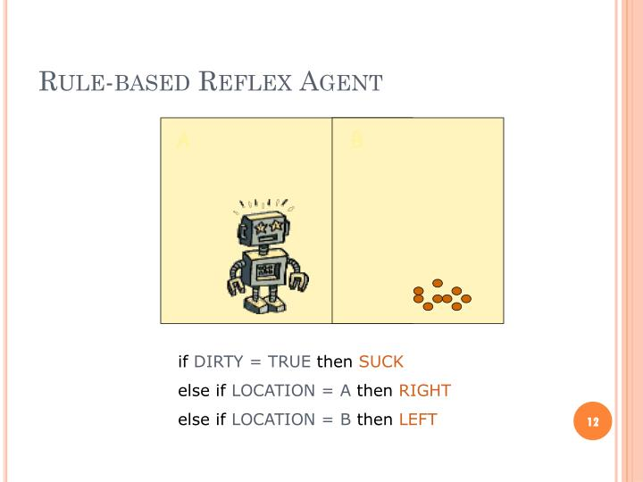 Rule-based Reflex Agent