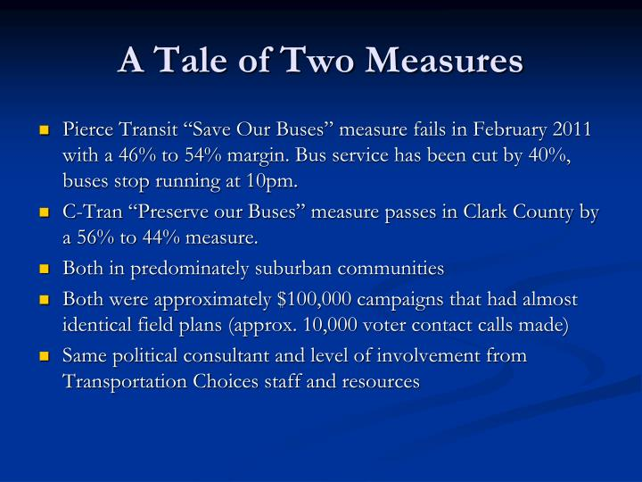 A Tale of Two Measures