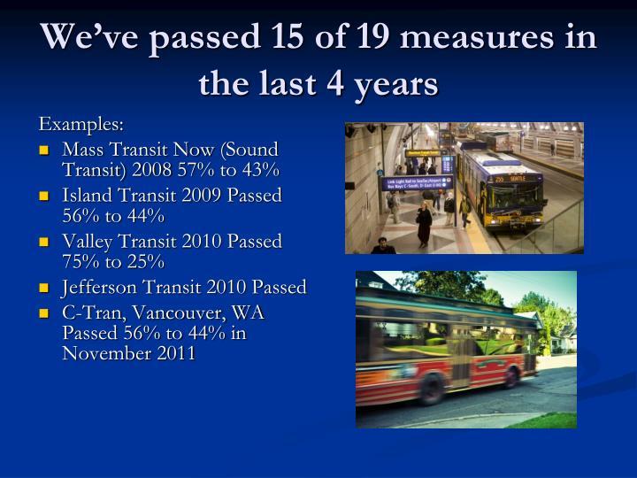 We ve passed 15 of 19 measures in the last 4 years