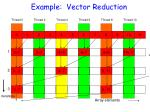 example vector reduction