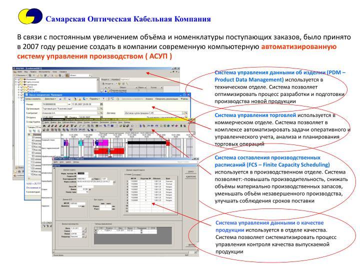 Самарская Оптическая Кабельная Компания