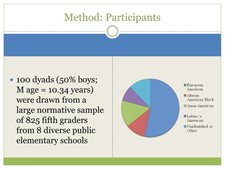 Method: Participants