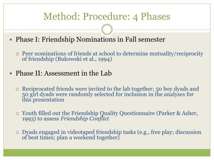 Method: Procedure: 4 Phases
