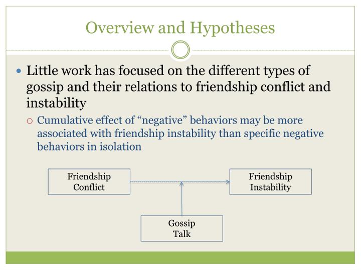 Overview and Hypotheses