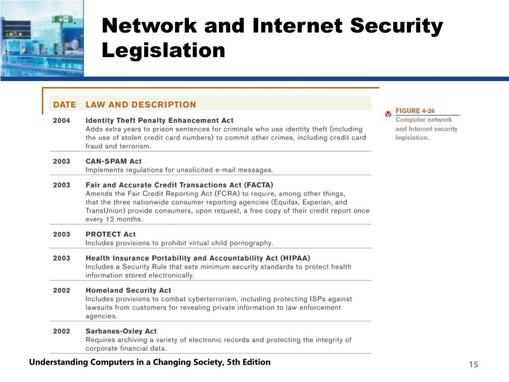 PPT - Chapter 4 Network and Internet Security PowerPoint
