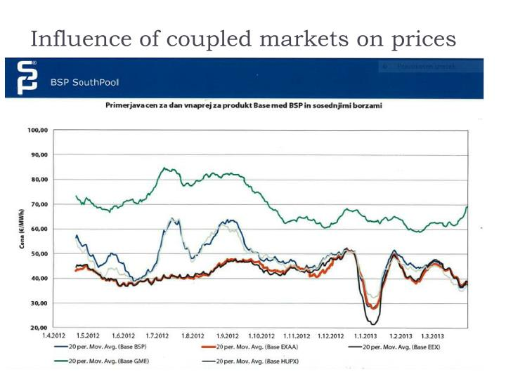 Influence of coupled markets on prices