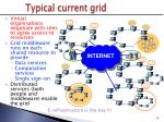 typical current grid