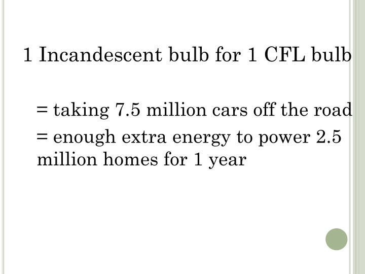 1 Incandescent bulb for 1 CFL bulb