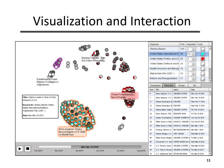 Visualization and Interaction