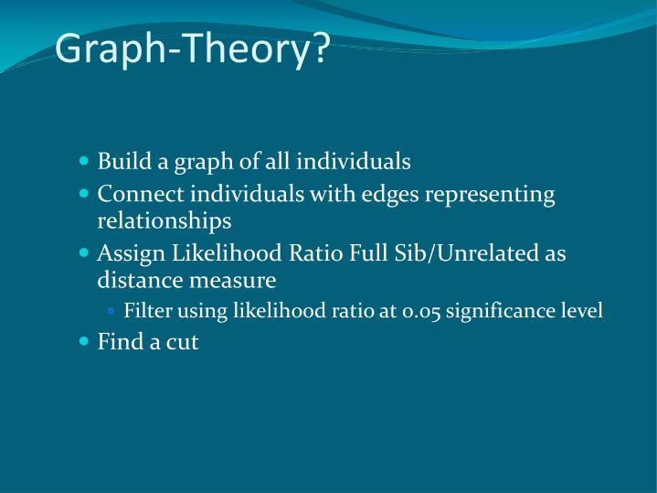 Graph-Theory?