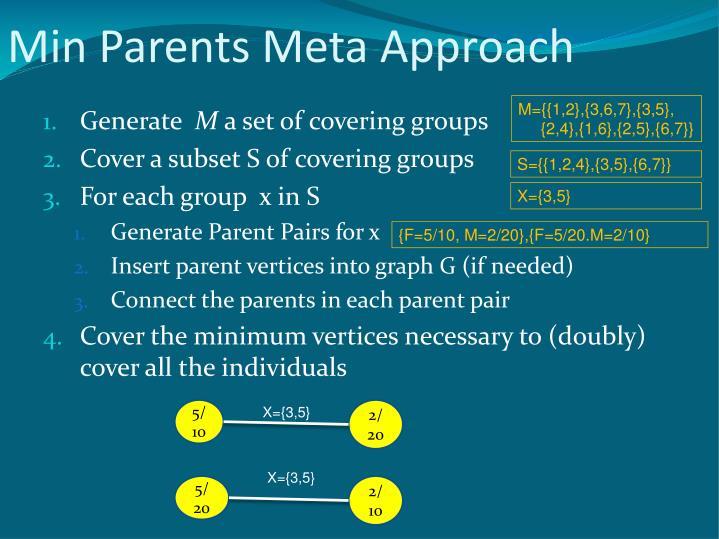Min Parents Meta Approach