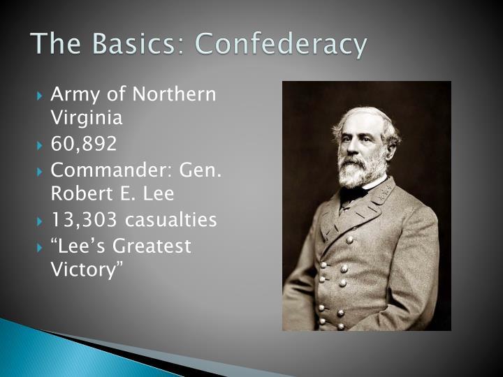 The basics confederacy