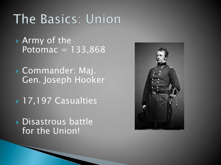 The basics union