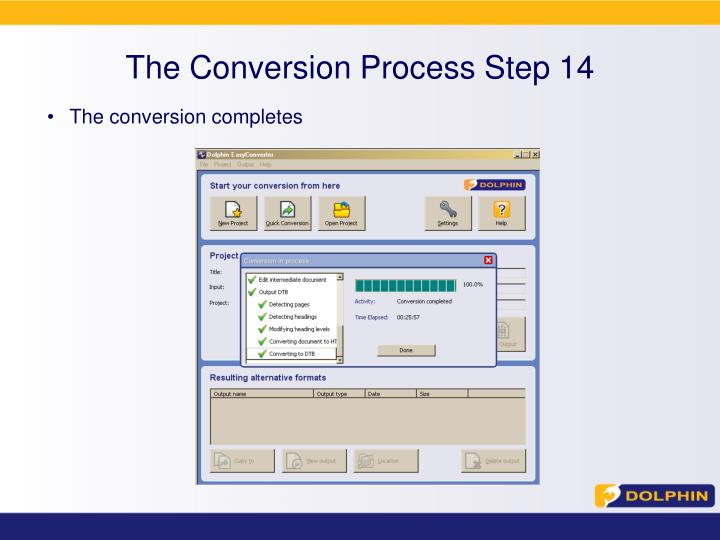 The Conversion Process Step 14
