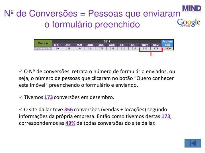 Nº de Conversões = Pessoas que enviaram o formulário preenchido