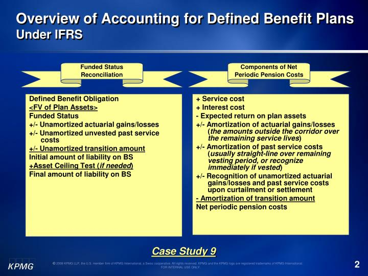 accounting budgets definition benefits and problems Budget, budgeting, and variance analysis explaining definitions, meaning, calculations, budget cash budgeting vs accrual accounting cash budgets typically have a series of months in view a complete tutorial on building financial models for estimating costs, benefits, and business case results.