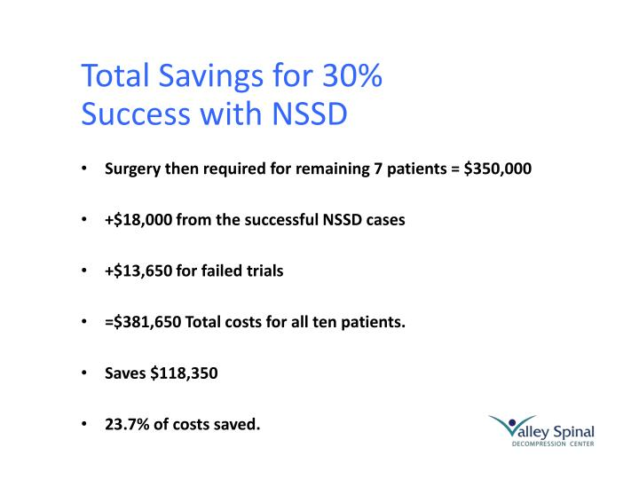 Total Savings for 30% Success with NSSD