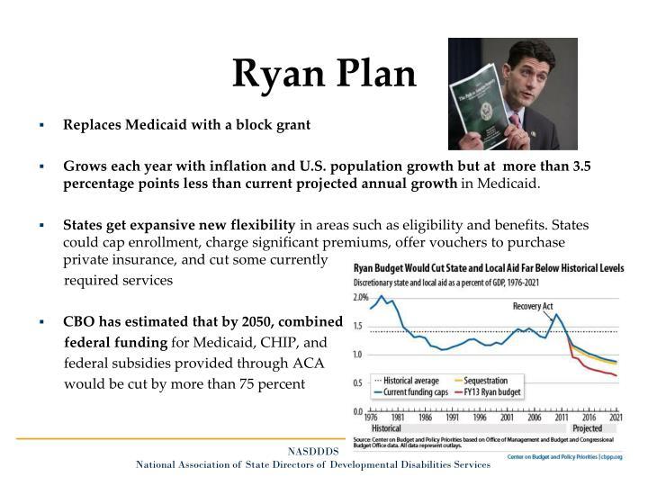 Ryan Plan