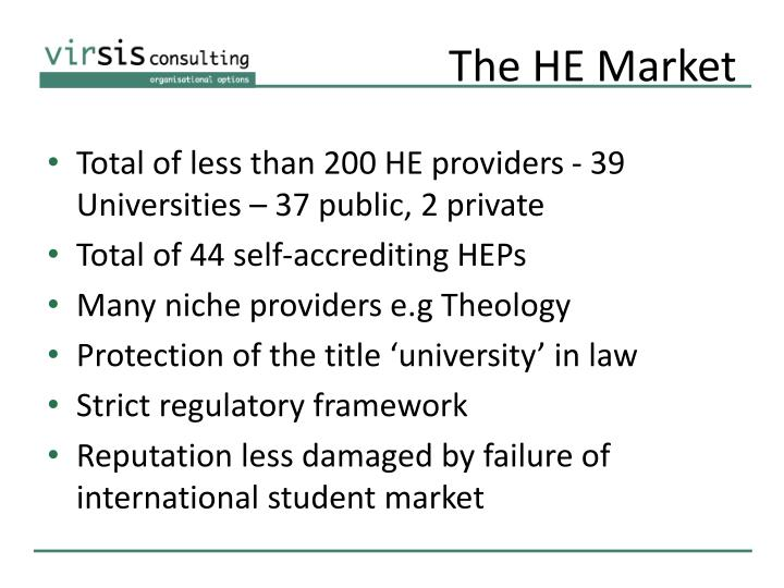 The HE Market