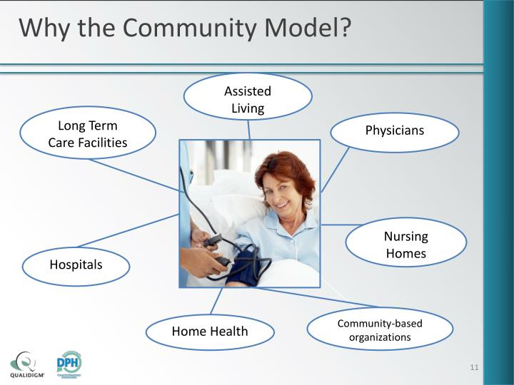 Why the Community Model?