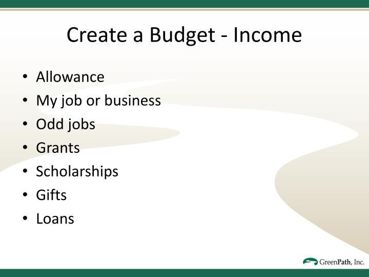 Create a Budget - Income