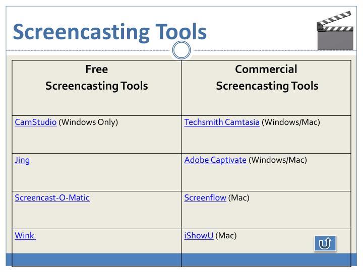 Screencasting Tools
