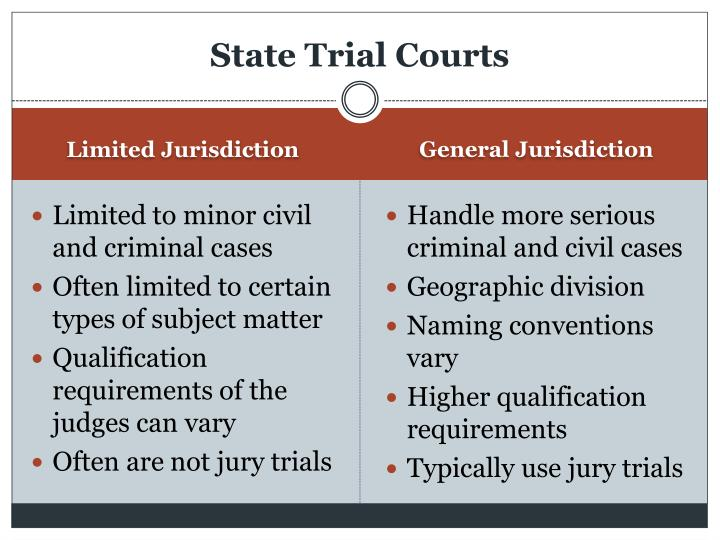 State Trial Courts