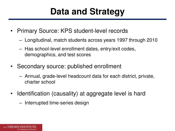 Data and Strategy