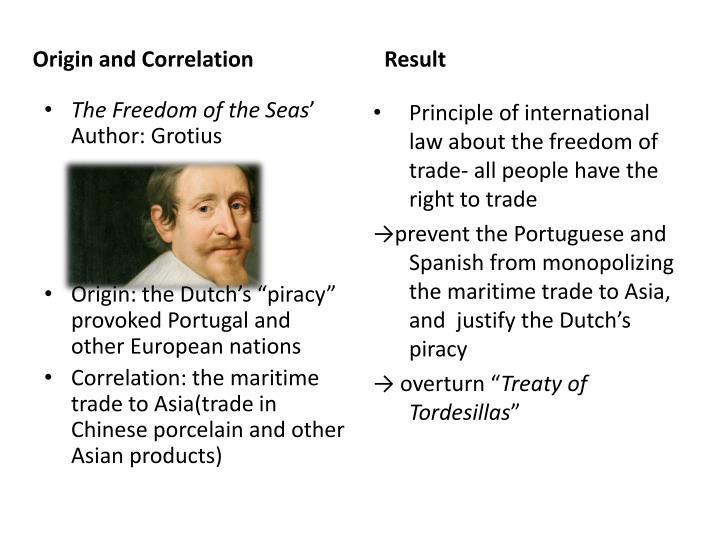 Origin and Correlation