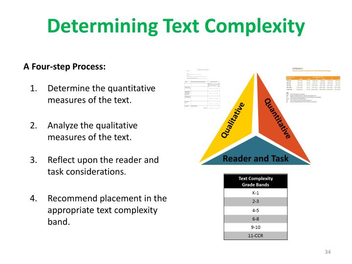 Determining Text Complexity