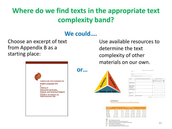 Where do we find texts in the appropriate text complexity band?