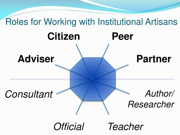 Roles for Working with Institutional Artisans