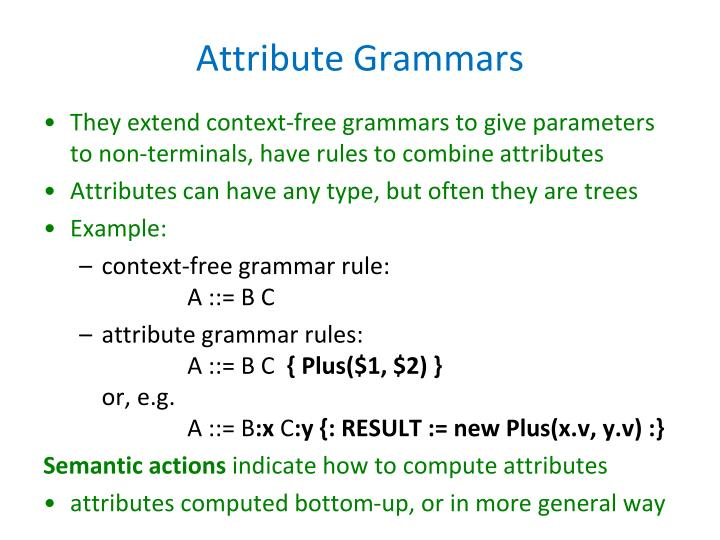 attribute grammar 1 augment the attribute grammar of figure 45, figure 46, or exercise 419 to initialize a synthesized attribute in every syntax tree node that indicates the location (line and column) at which the corresponding construct appears in the source program.