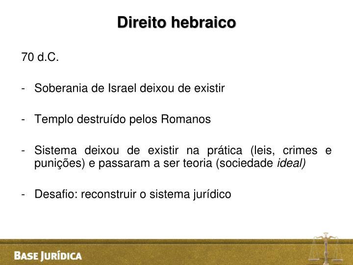 Direito hebraico