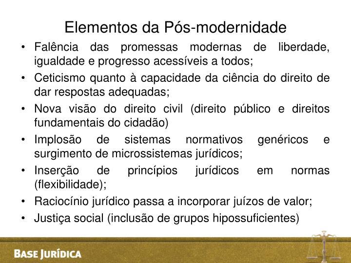Elementos da Pós-modernidade