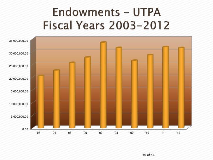 Endowments – UTPA