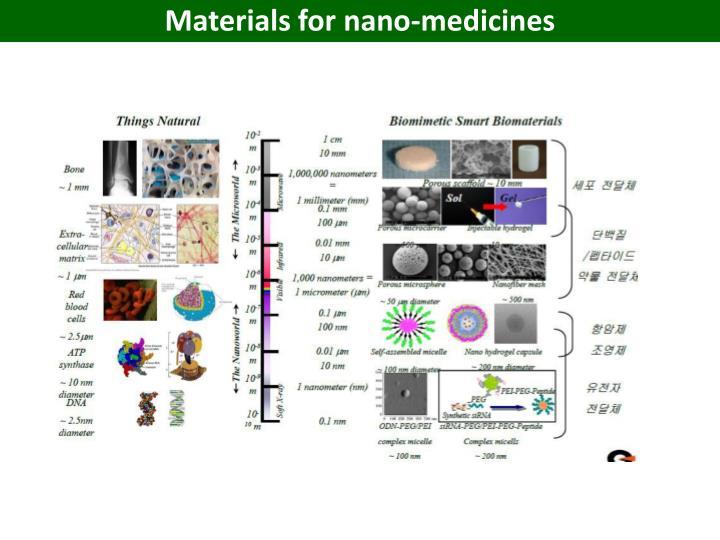 Materials for nano medicines