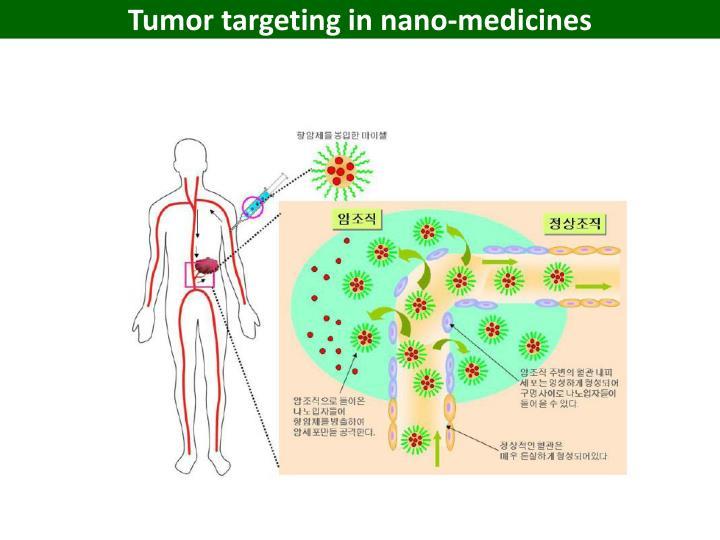 Tumor targeting in
