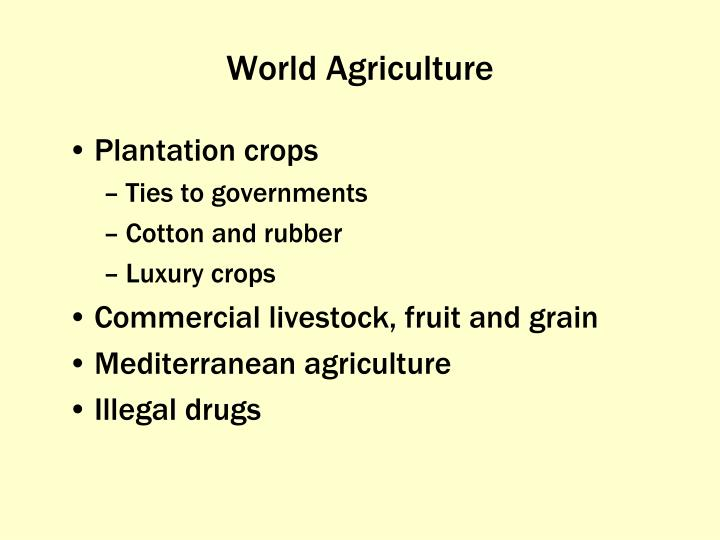 World Agriculture