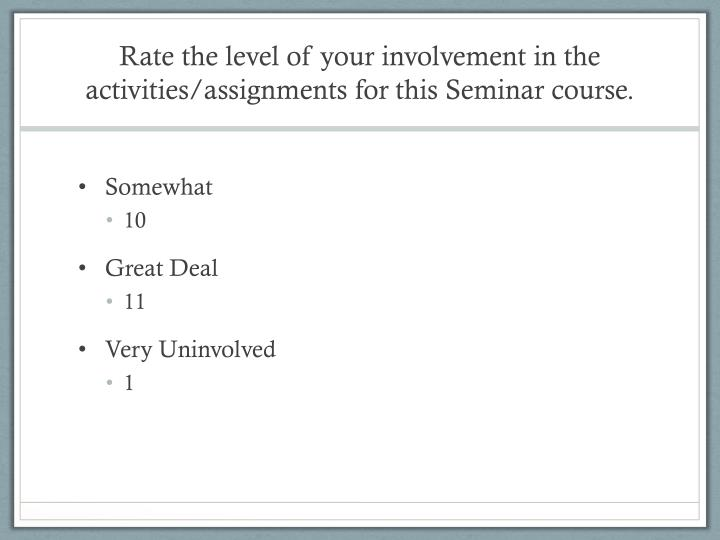 Rate the level of your involvement in the activities assignments for this seminar course