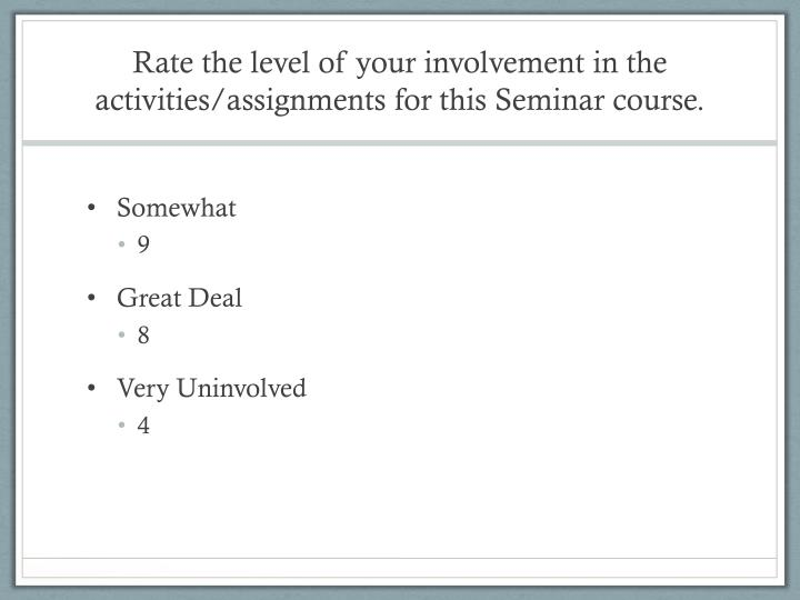 Rate the level of your involvement in the activities/assignments for this Seminar course.