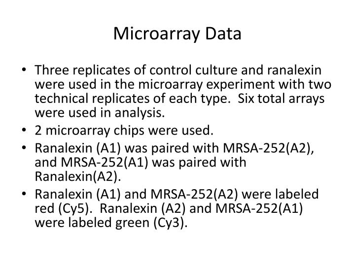 Microarray Data