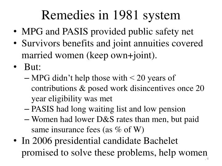 Remedies in 1981 system