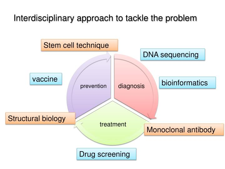 Interdisciplinary approach to tackle the problem