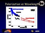 polarization vs wavelength