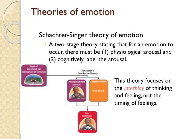 4 compare and contrast two theories of emotion He argued that what determined motivation fell into two classes, those that are extrinsic to the individual including pay, supervision and company policy according to fincham and rhodes (2005), both herzberg's and maslow's motivation theory are part of the content theories these are based on the.