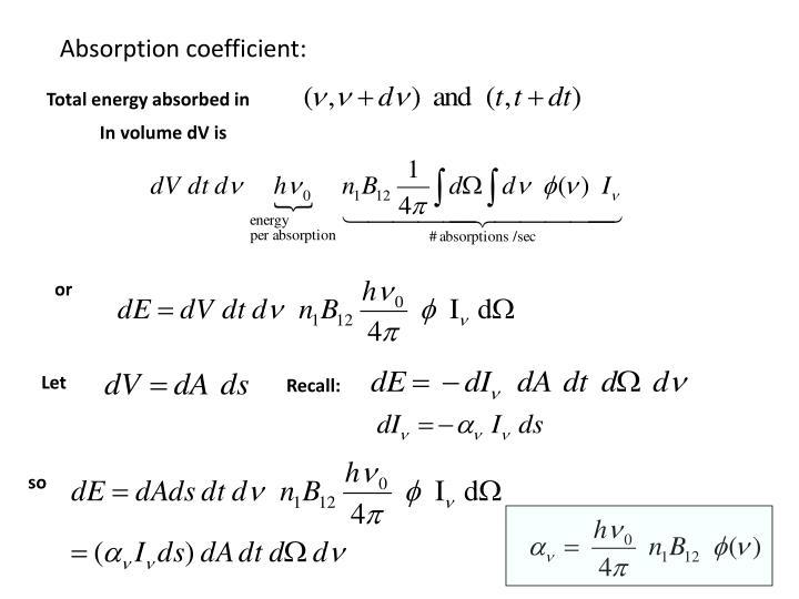 Absorption coefficient: