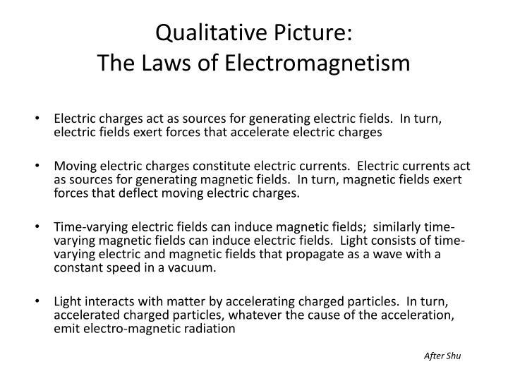 Qualitative Picture: