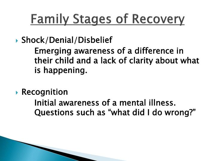 Family Stages of Recovery