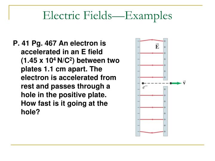 Electric Fields—Examples